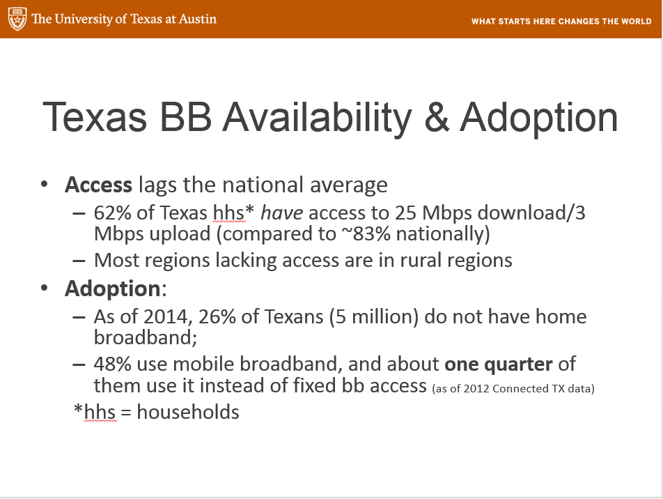Texas Broadband Availability and Adoption