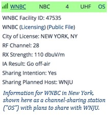Updating An Important Consumer Information Resource For The Post - Fcc dtv reception map