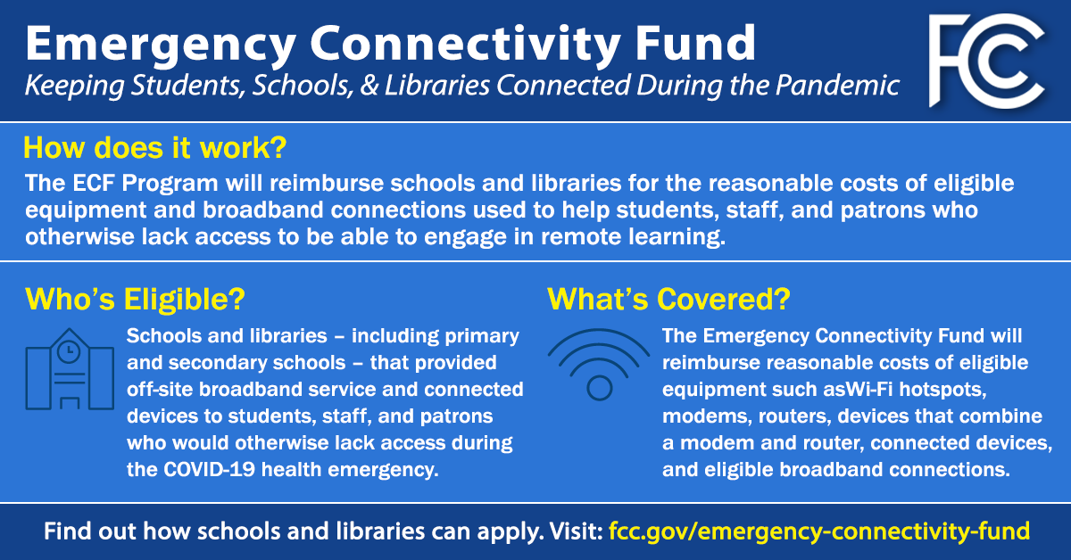 Emergency Connectivity Fund - infographic: how does it work, who's eligible, what's covered
