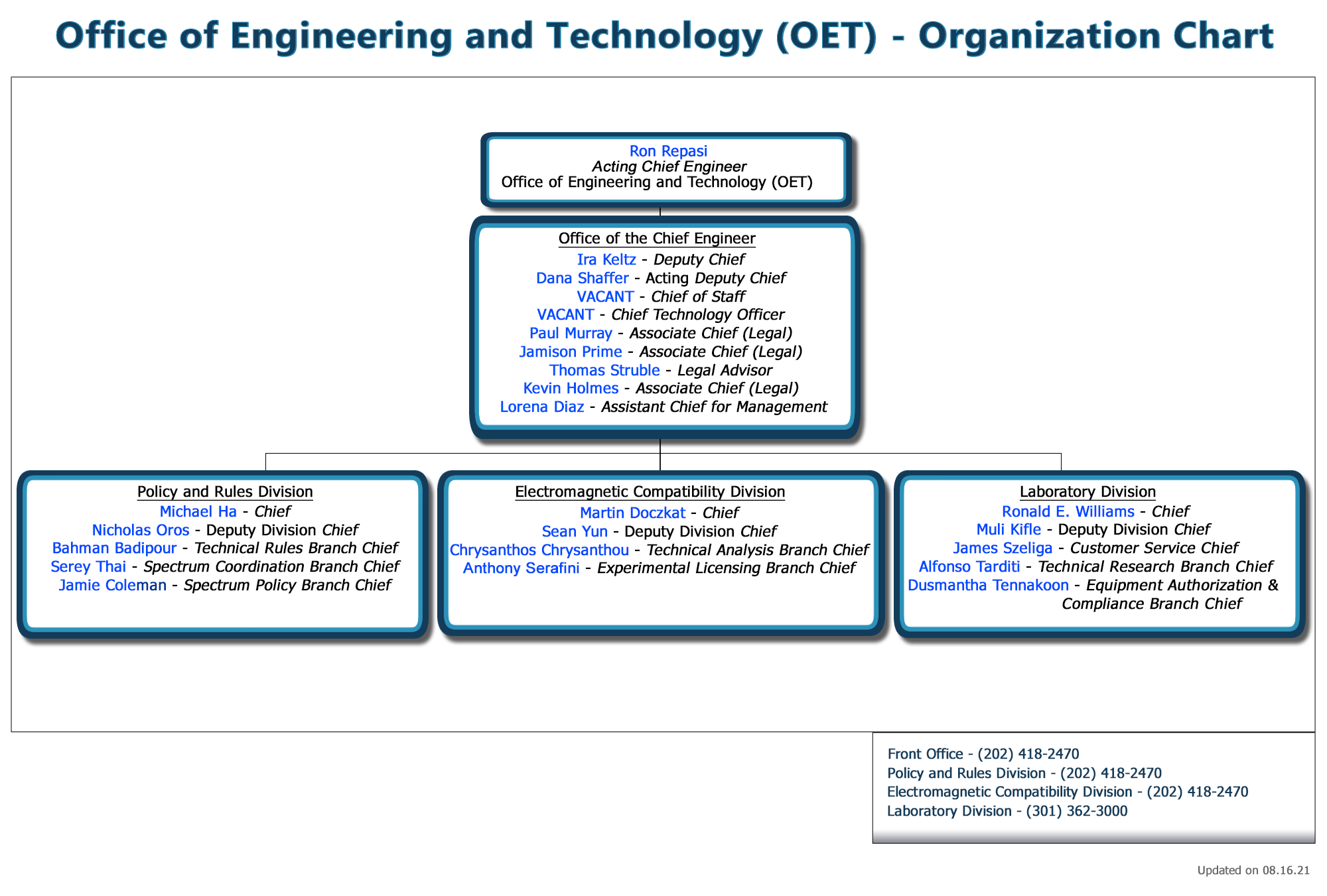 Click to print OET organization chart