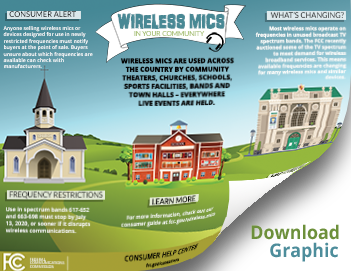 Operation of Wireless Microphones | Federal Communications