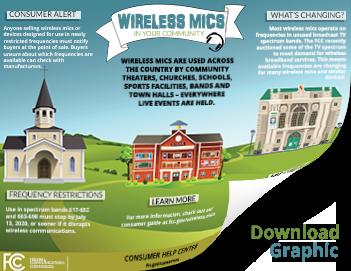 Wireless Mics Consumer Alert Poster Image